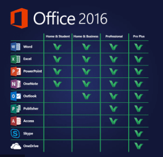 MS Office 2016 Full version free download